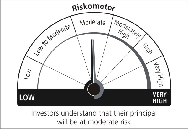 Moderate Risk Factor - LTFS